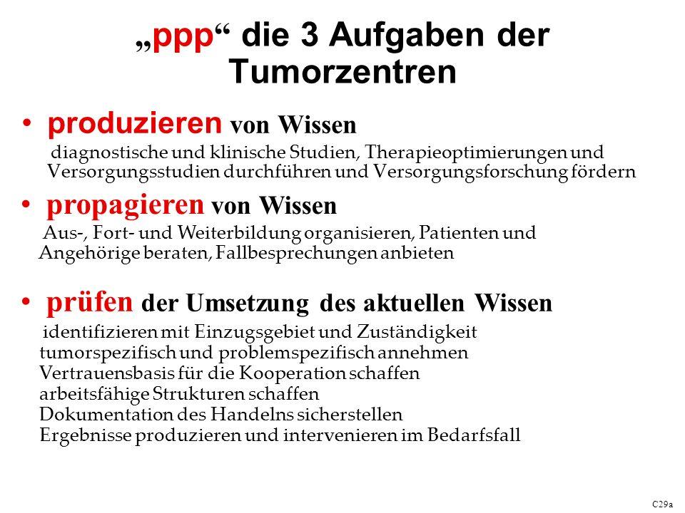 """""""ppp die 3 Aufgaben der Tumorzentren"""