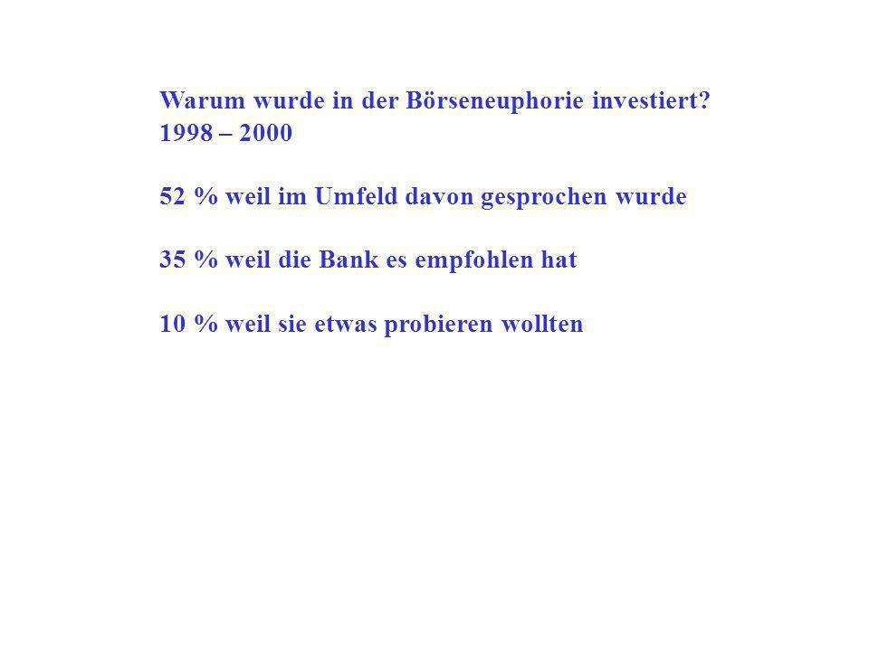 Warum wurde in der Börseneuphorie investiert