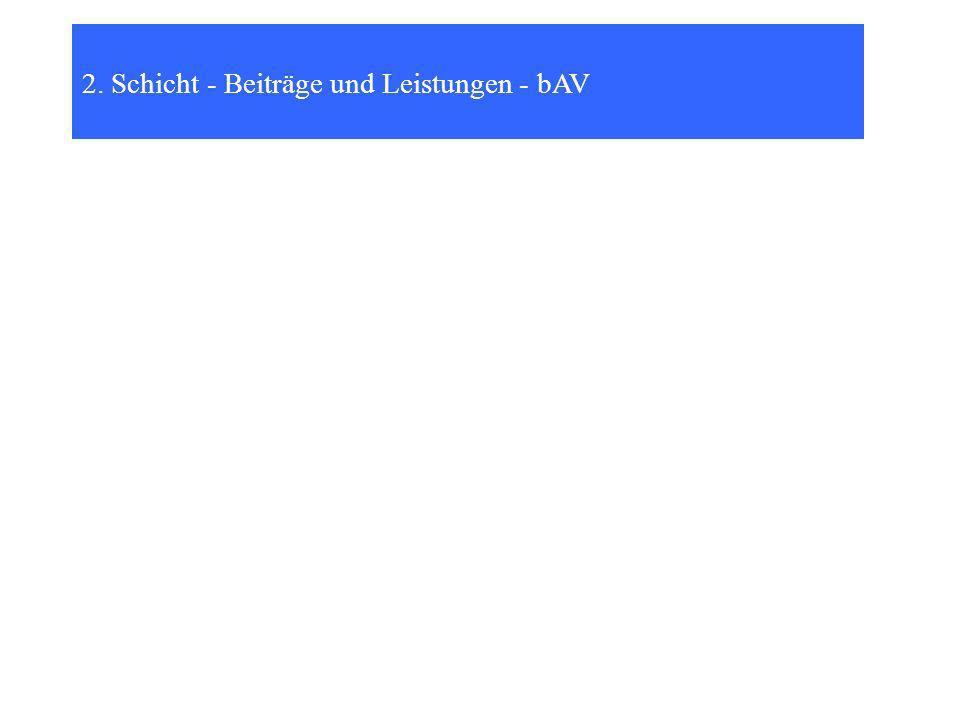 2. Schicht - Beiträge und Leistungen - bAV
