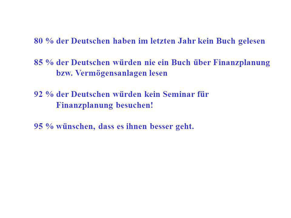 80 % der Deutschen haben im letzten Jahr kein Buch gelesen