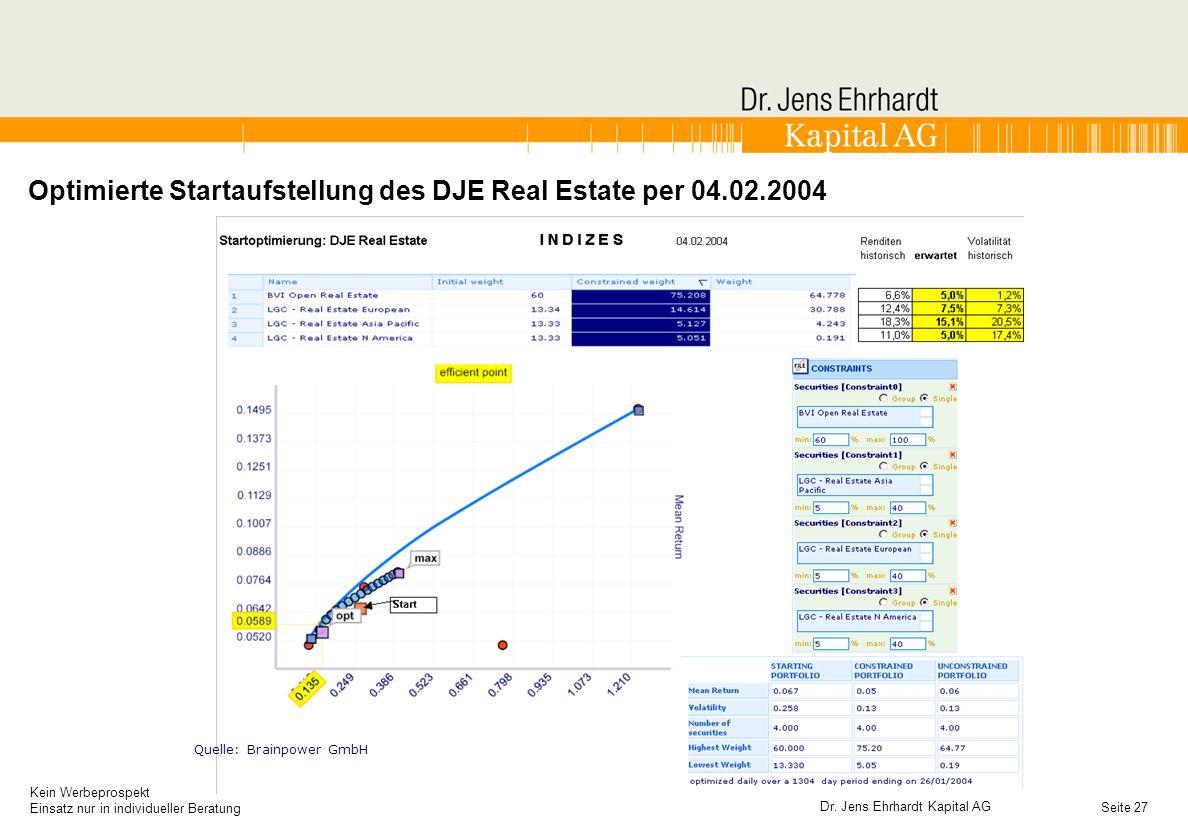 Optimierte Startaufstellung des DJE Real Estate per 04.02.2004