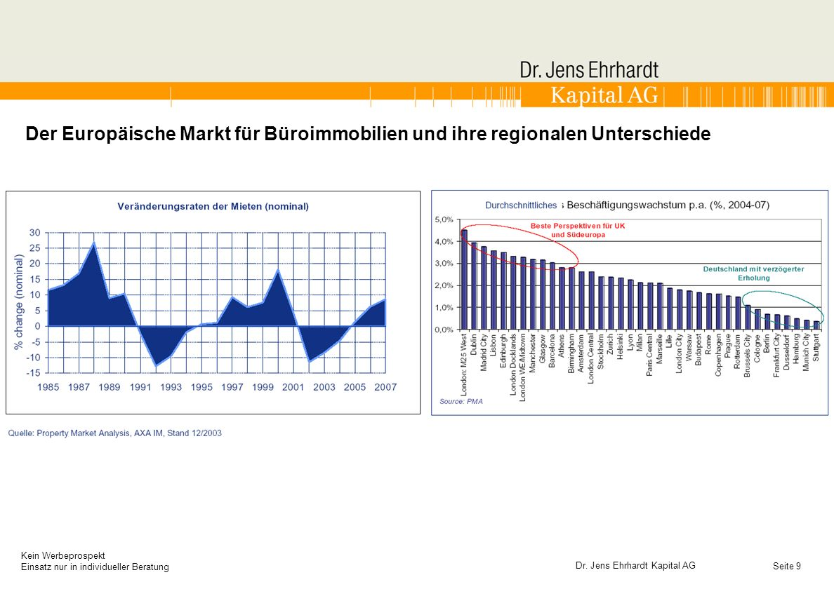 Der Europäische Markt für Büroimmobilien und ihre regionalen Unterschiede