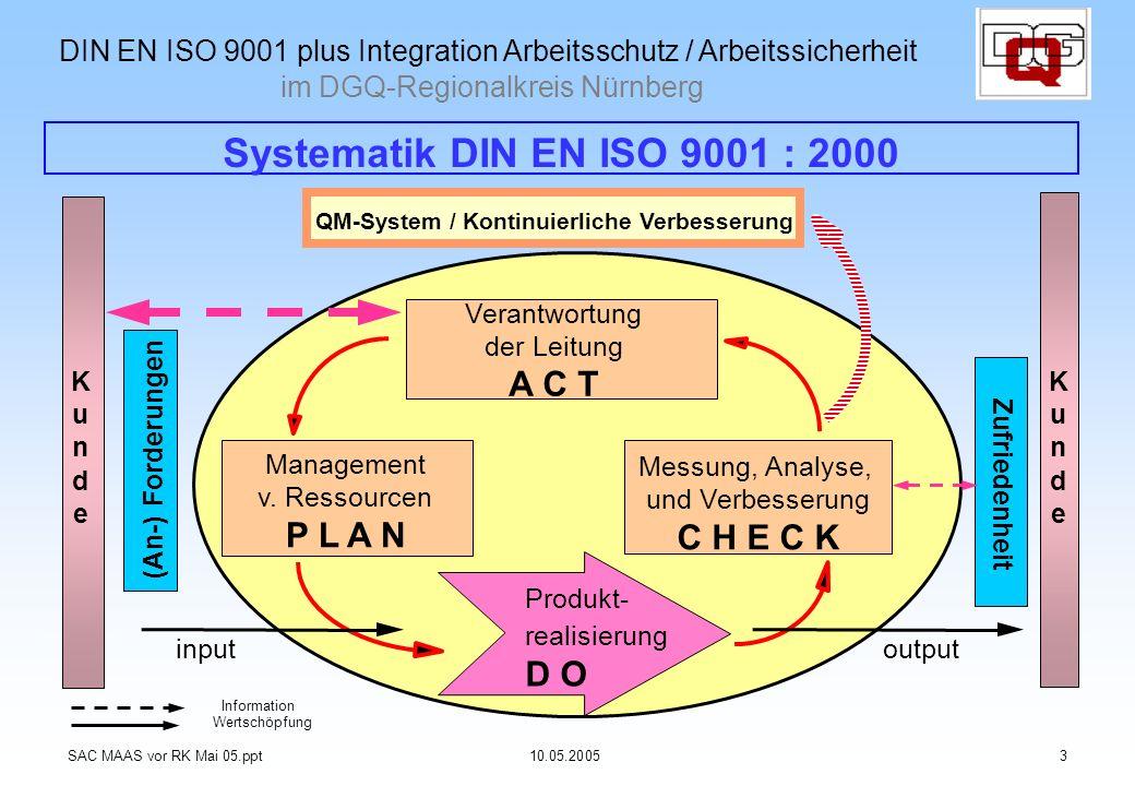 Systematik DIN EN ISO 9001 : 2000 im DGQ-Regionalkreis Nürnberg A C T