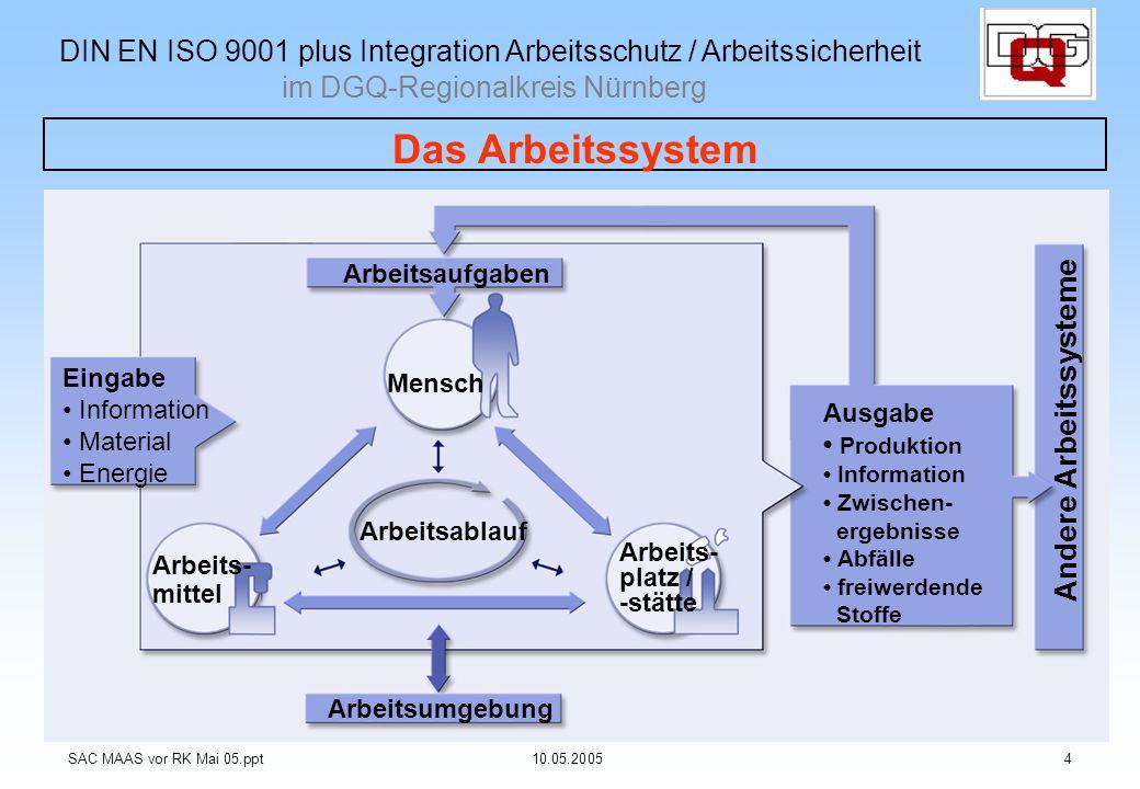 Das Arbeitssystem im DGQ-Regionalkreis Nürnberg Andere Arbeitssysteme