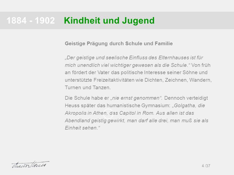 1884 - 1902 Kindheit und Jugend. Geistige Prägung durch Schule und Familie.