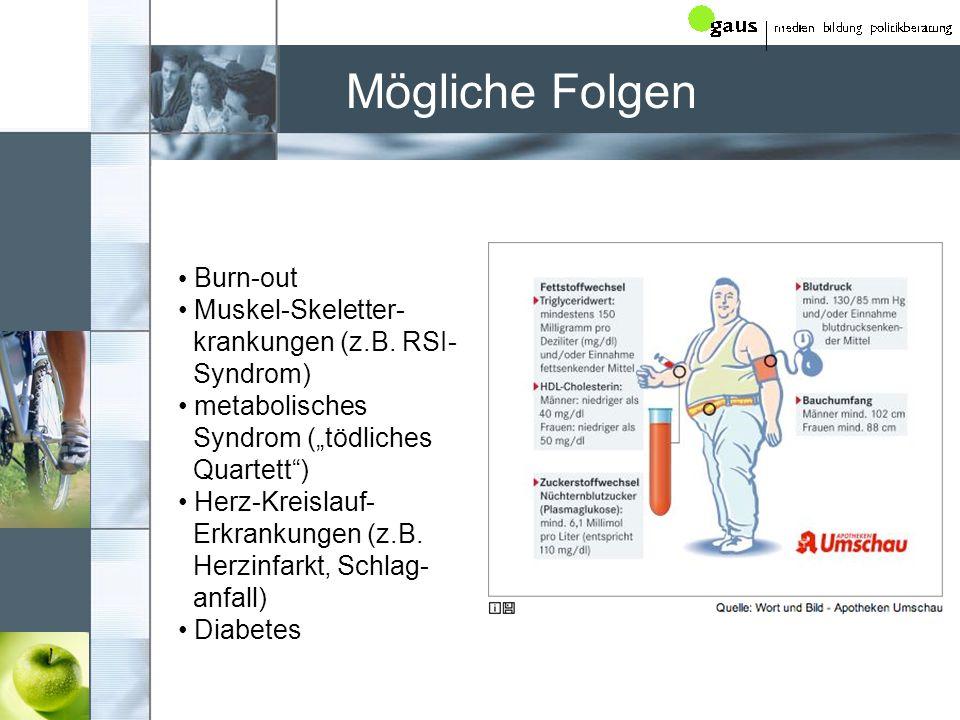 Mögliche Folgen Burn-out Muskel-Skeletter- krankungen (z.B. RSI-