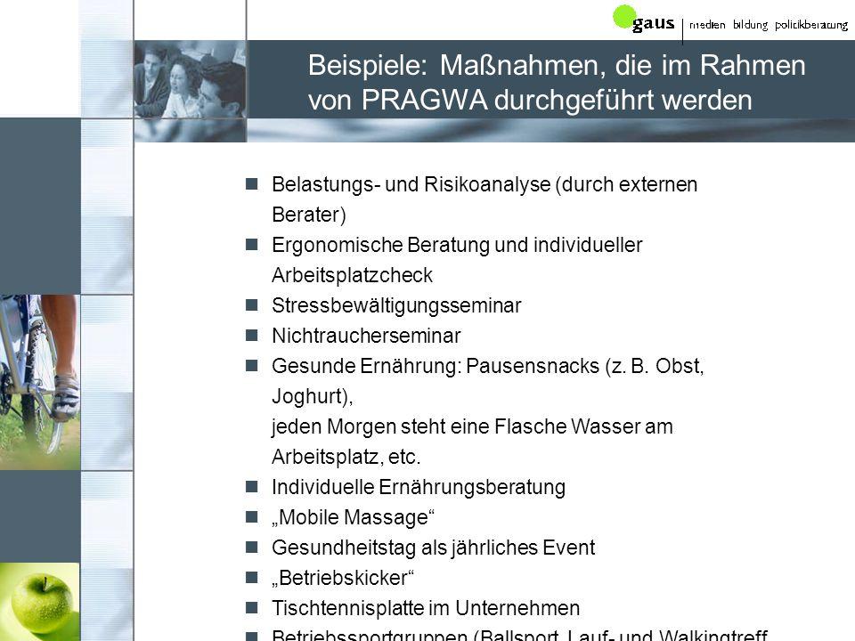 Beispiele: Maßnahmen, die im Rahmen von PRAGWA durchgeführt werden