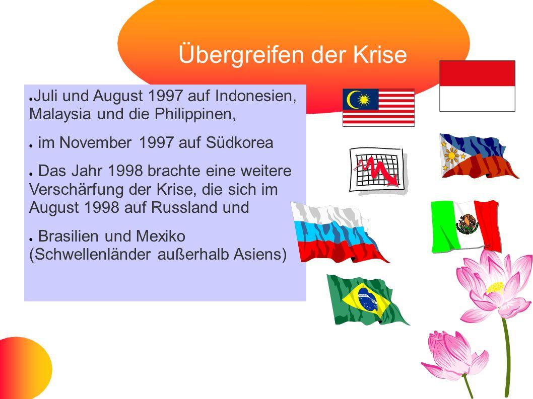 Übergreifen der Krise Juli und August 1997 auf Indonesien, Malaysia und die Philippinen, im November 1997 auf Südkorea.