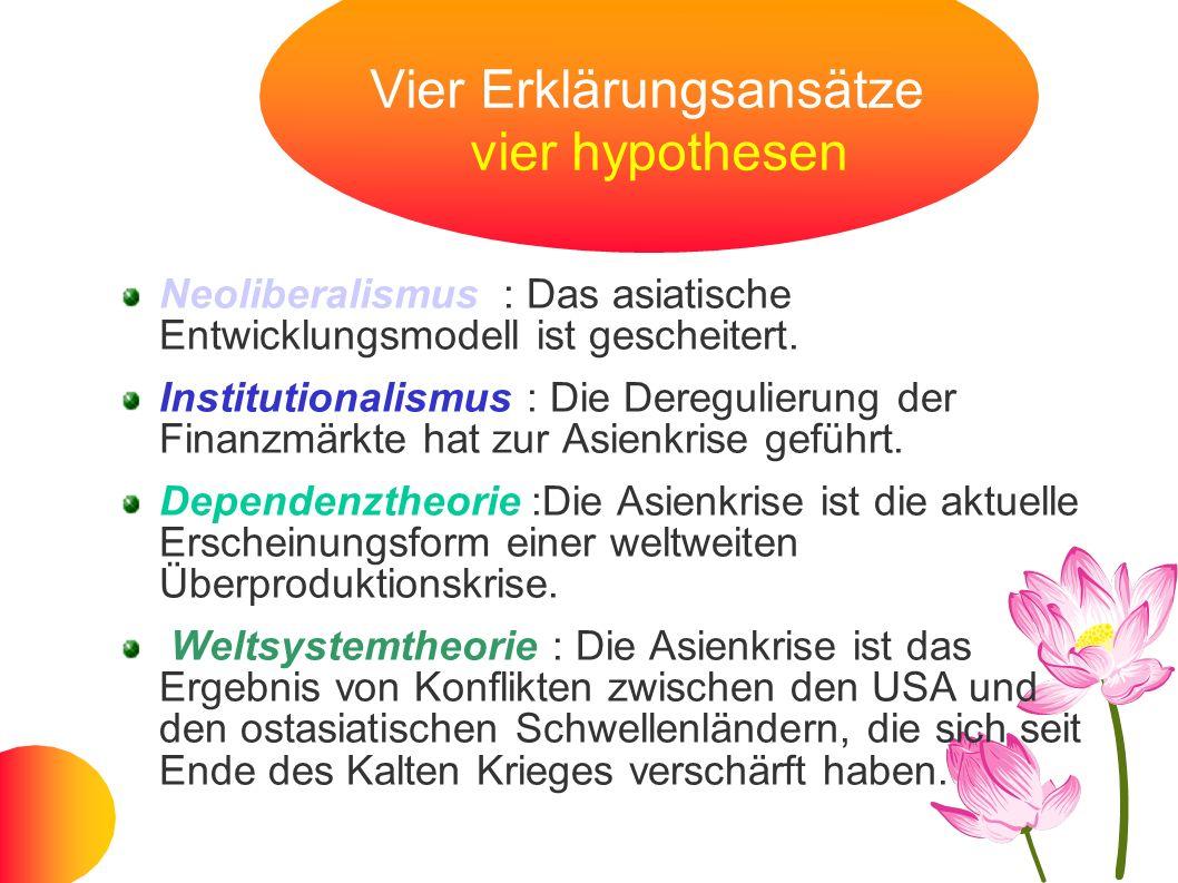 Vier Erklärungsansätze vier hypothesen