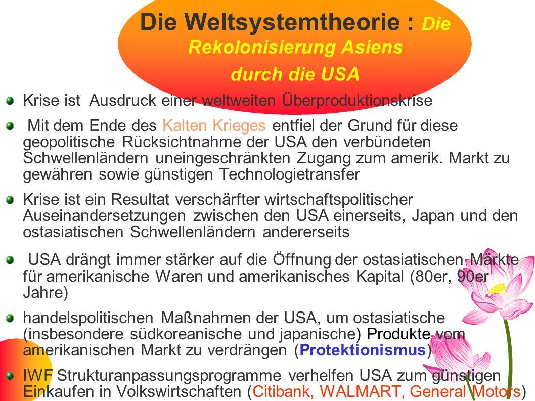 Die Weltsystemtheorie : Die Rekolonisierung Asiens durch die USA