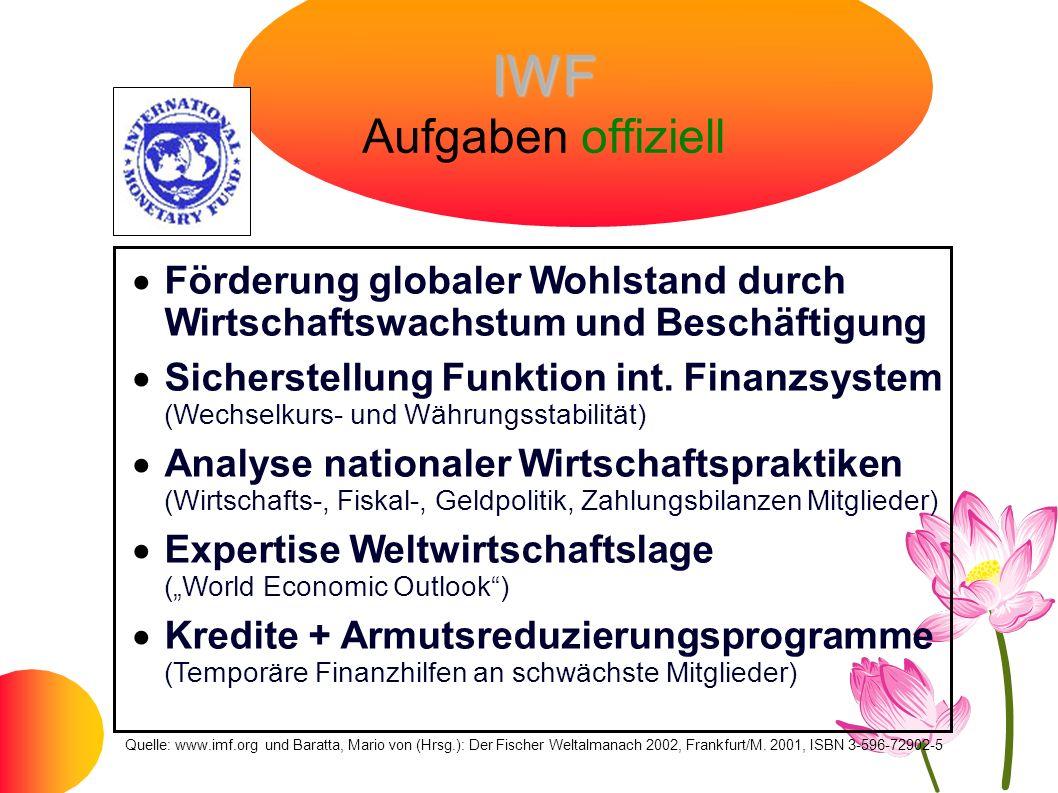 IWF Aufgaben offiziell