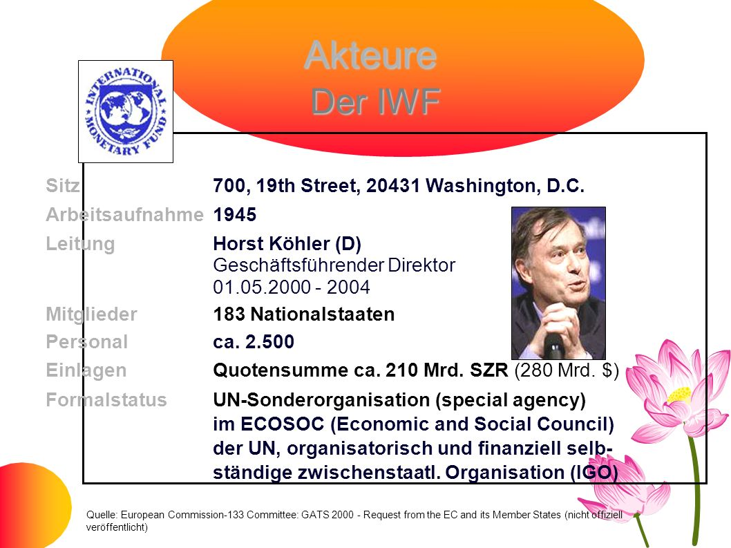 Akteure Der IWF Sitz 700, 19th Street, 20431 Washington, D.C.