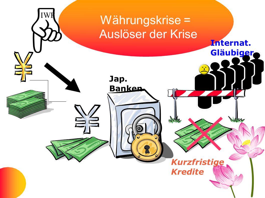 Währungskrise = Auslöser der Krise
