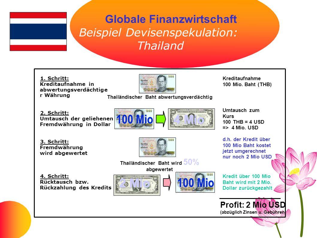 Thailändischer Baht abwertungsverdächtig