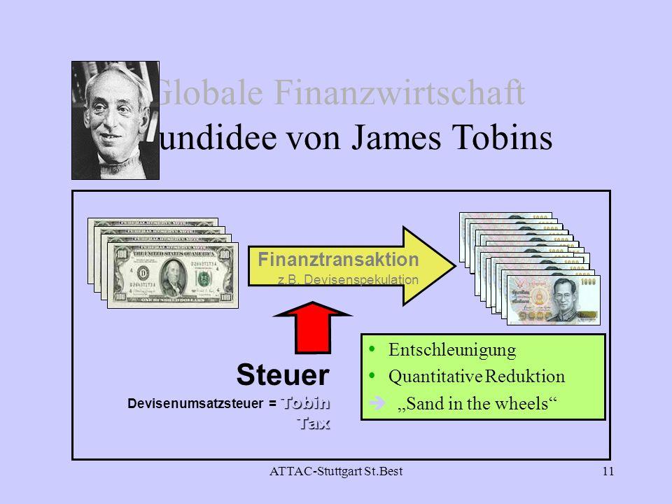 Globale Finanzwirtschaft Grundidee von James Tobins