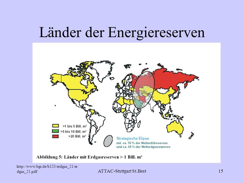Länder der Energiereserven