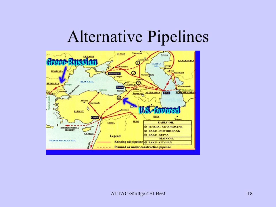 Alternative Pipelines