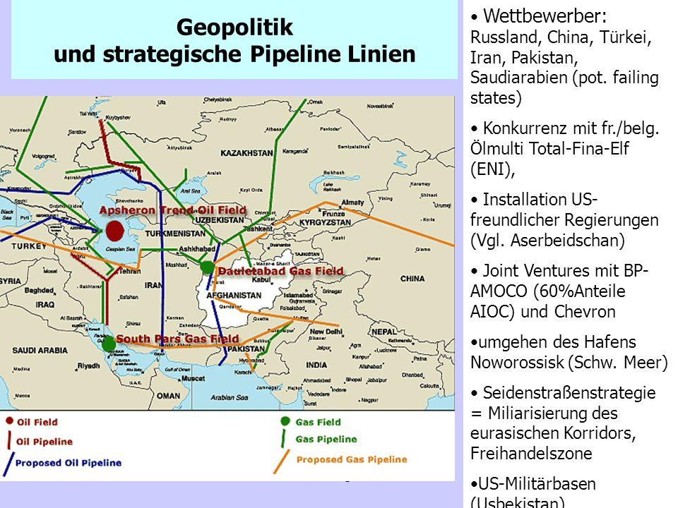 Geopolitik und strategische Pipeline Linien