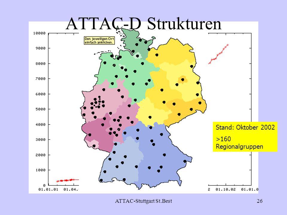 ATTAC-Stuttgart St.Best