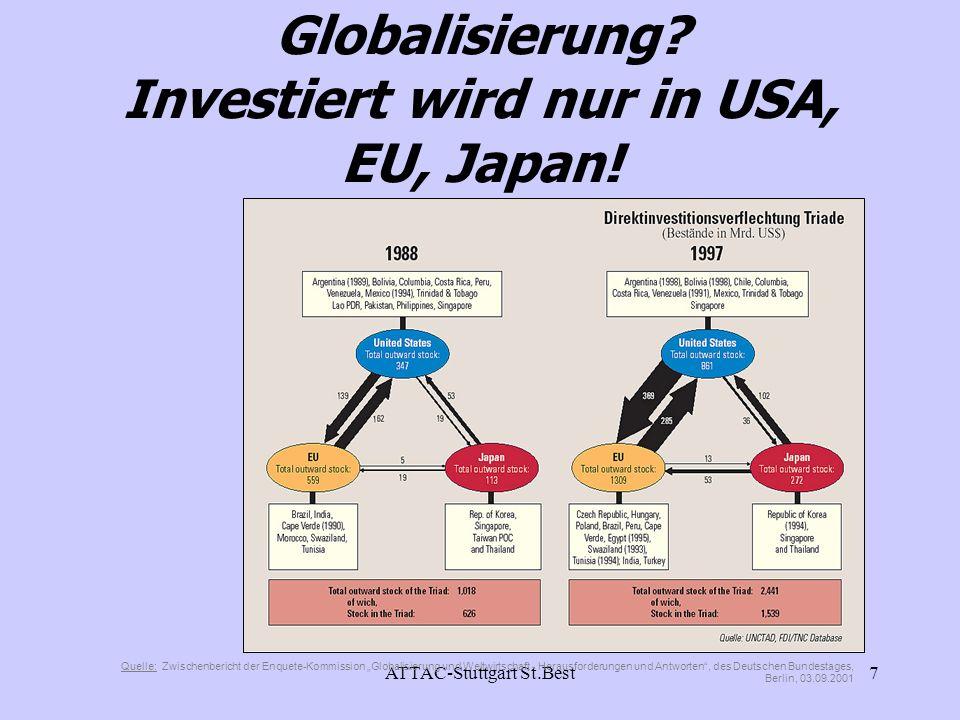 Globalisierung Investiert wird nur in USA, EU, Japan!