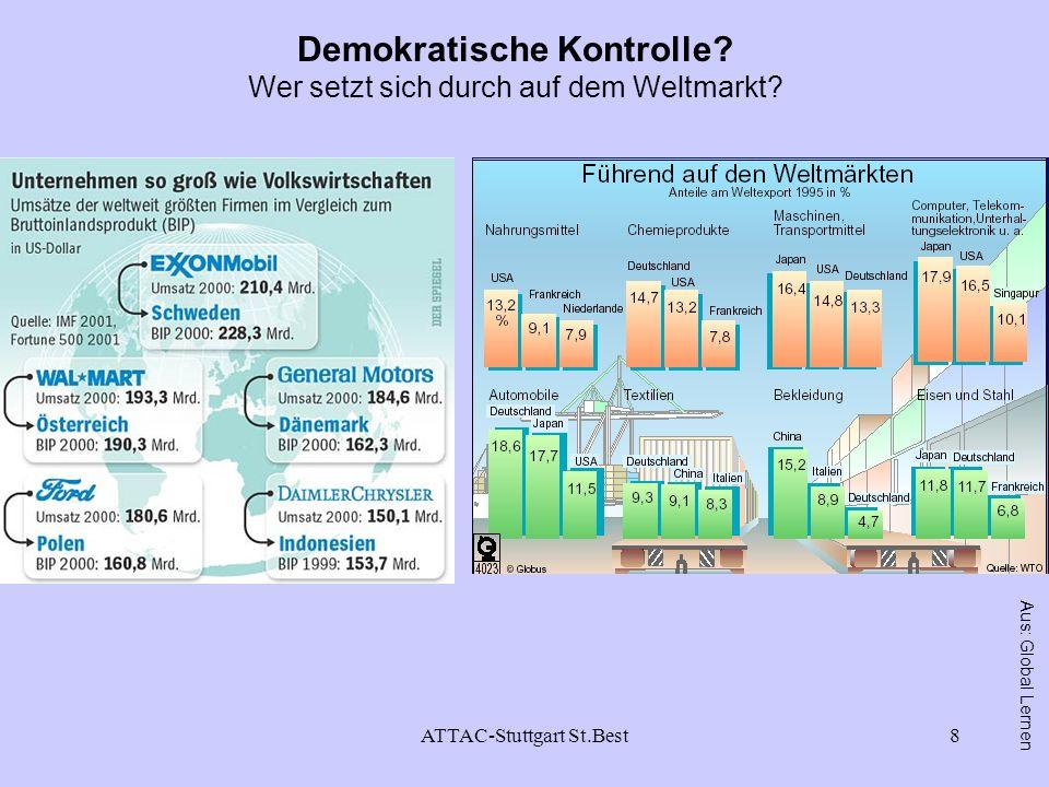 Demokratische Kontrolle Wer setzt sich durch auf dem Weltmarkt