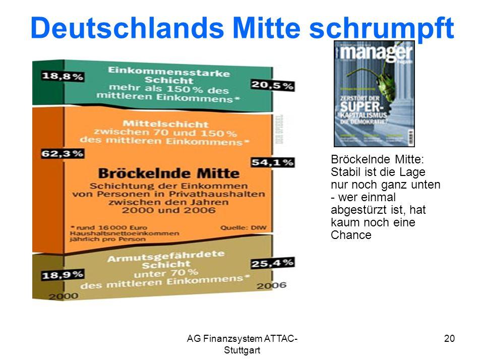 Deutschlands Mitte schrumpft