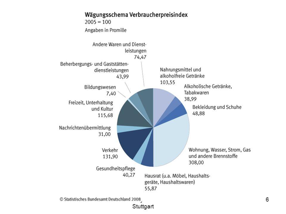AG Finanzsystem ATTAC-Stuttgart
