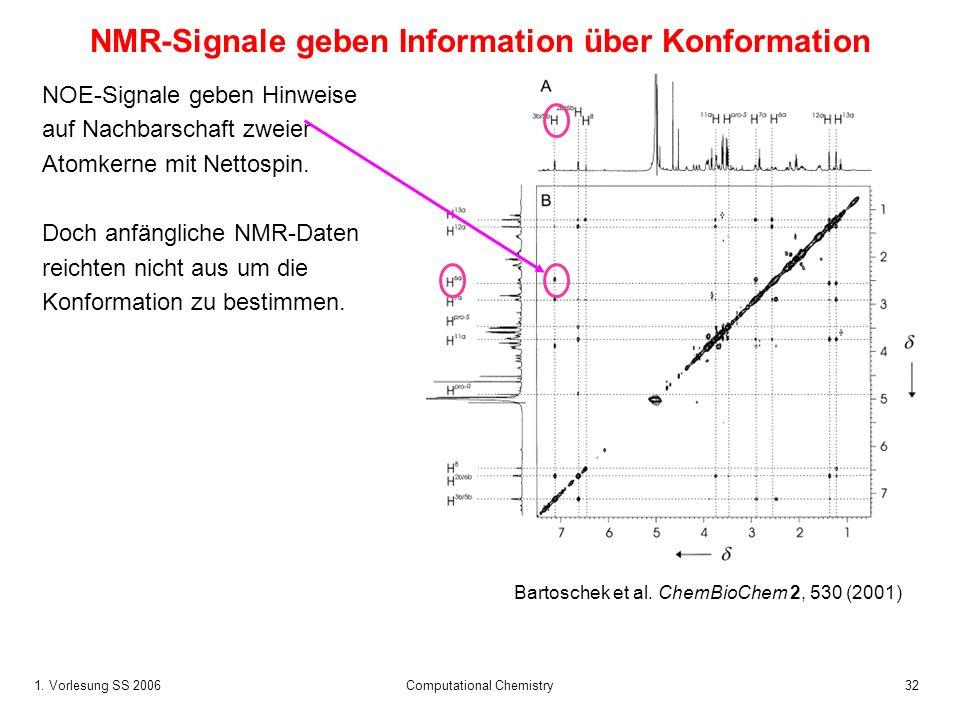 NMR-Signale geben Information über Konformation