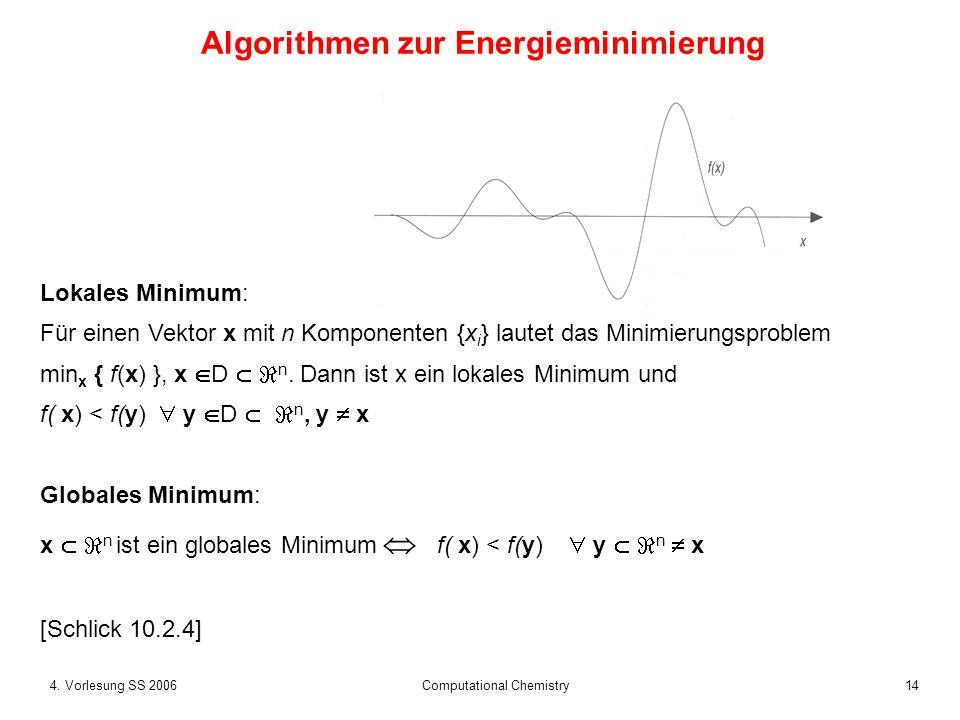 Algorithmen zur Energieminimierung