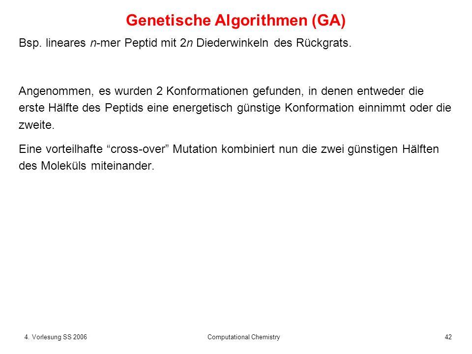 Genetische Algorithmen (GA)