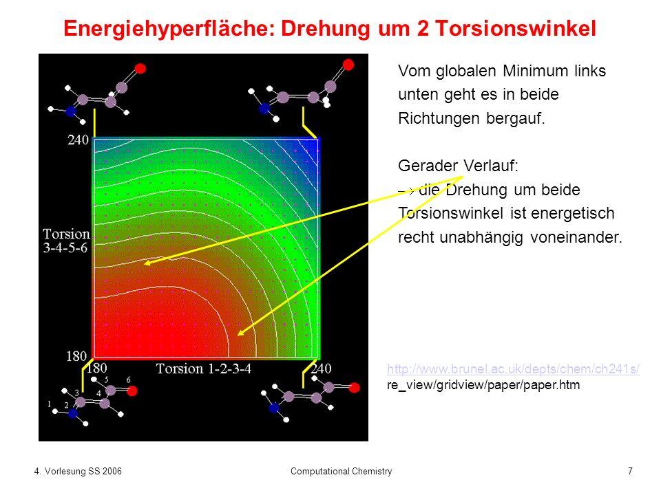 Energiehyperfläche: Drehung um 2 Torsionswinkel