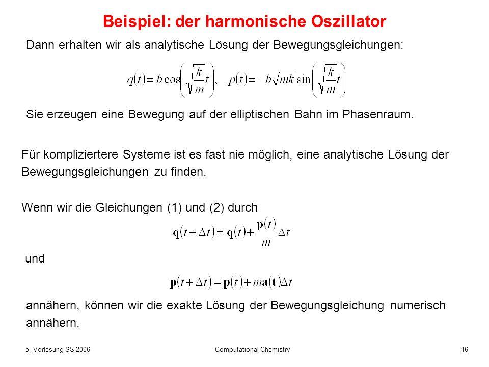 Beispiel: der harmonische Oszillator