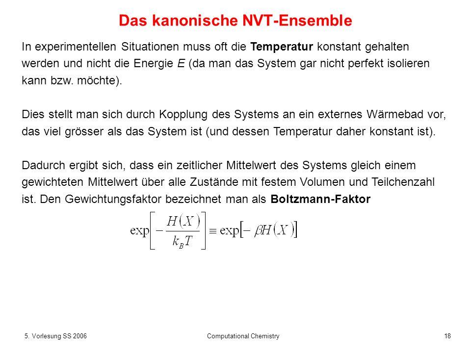 Das kanonische NVT-Ensemble