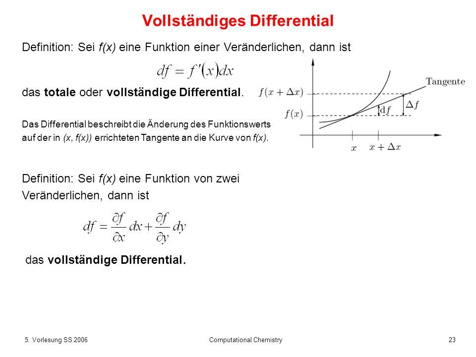Vollständiges Differential