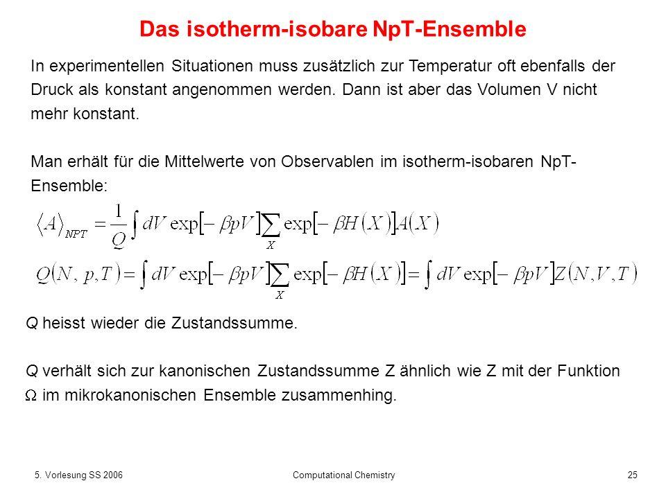 Das isotherm-isobare NpT-Ensemble