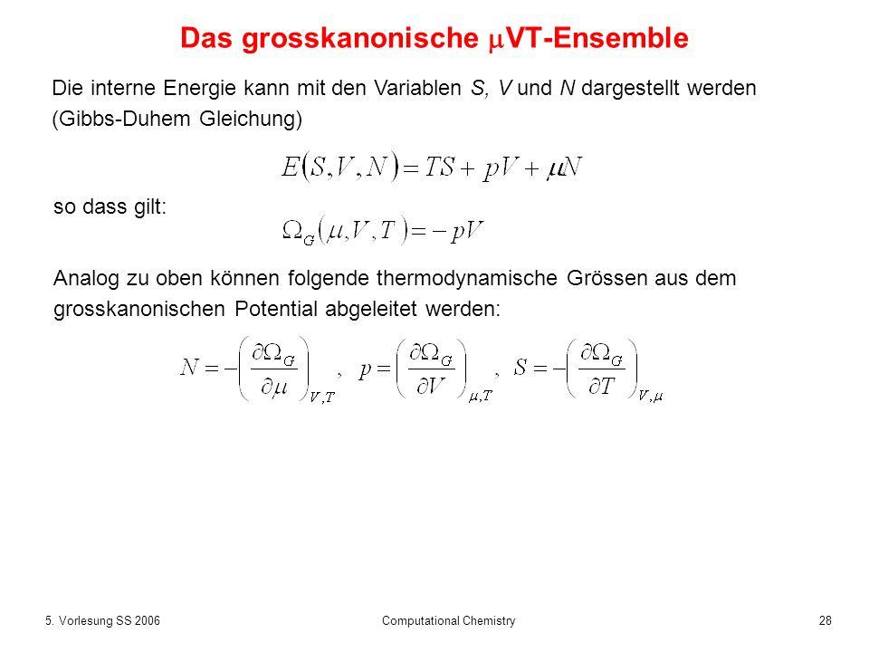 Das grosskanonische VT-Ensemble