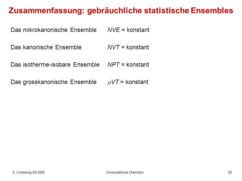 Zusammenfassung: gebräuchliche statistische Ensembles