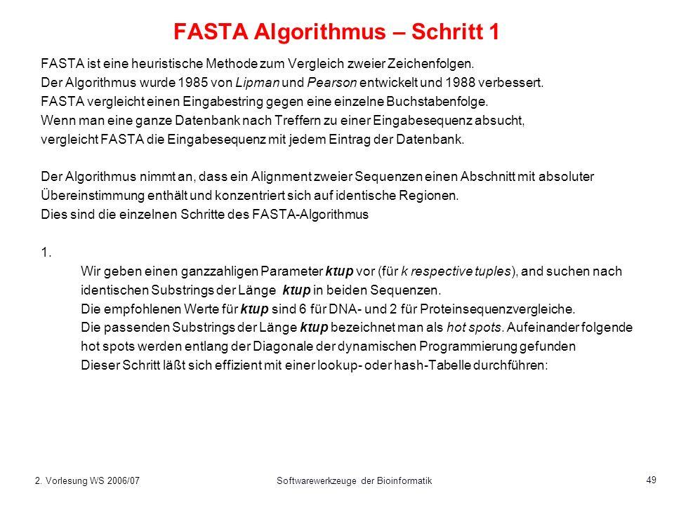 FASTA Algorithmus – Schritt 1