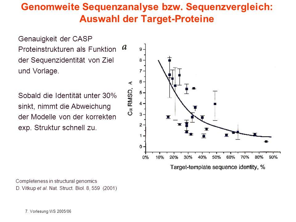 Genomweite Sequenzanalyse bzw