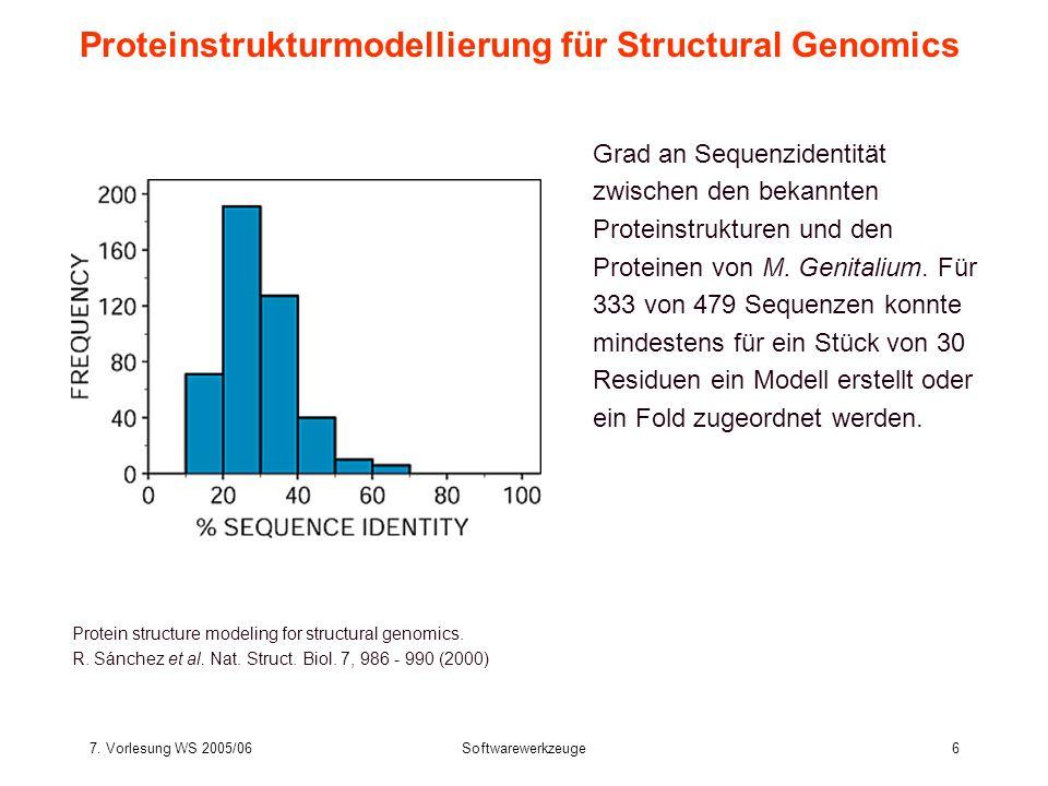 Proteinstrukturmodellierung für Structural Genomics