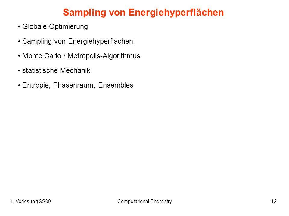 Sampling von Energiehyperflächen