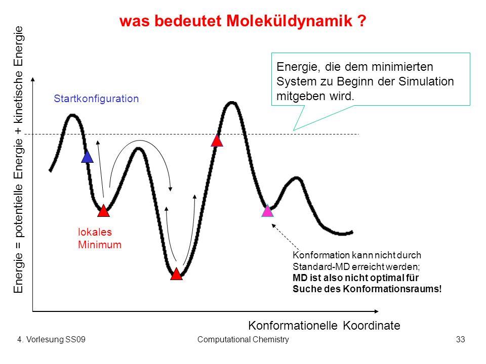was bedeutet Moleküldynamik
