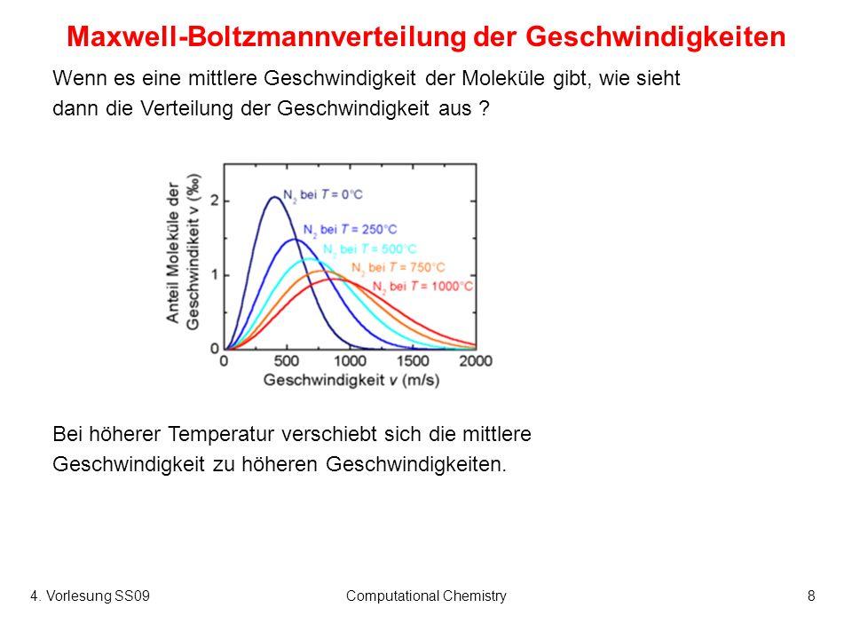 Maxwell-Boltzmannverteilung der Geschwindigkeiten
