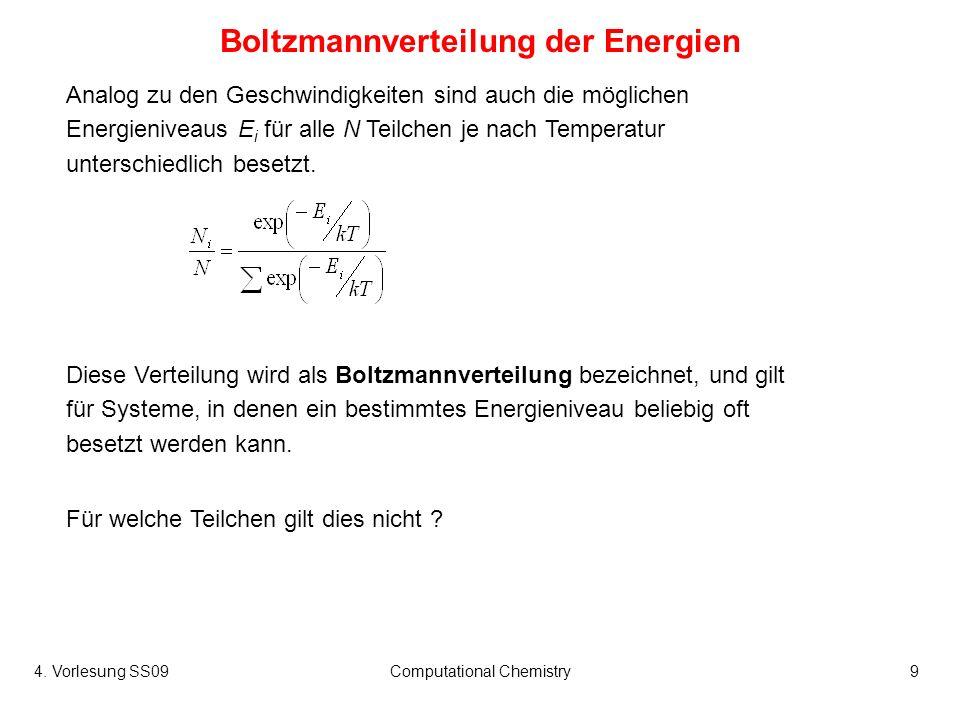 Boltzmannverteilung der Energien