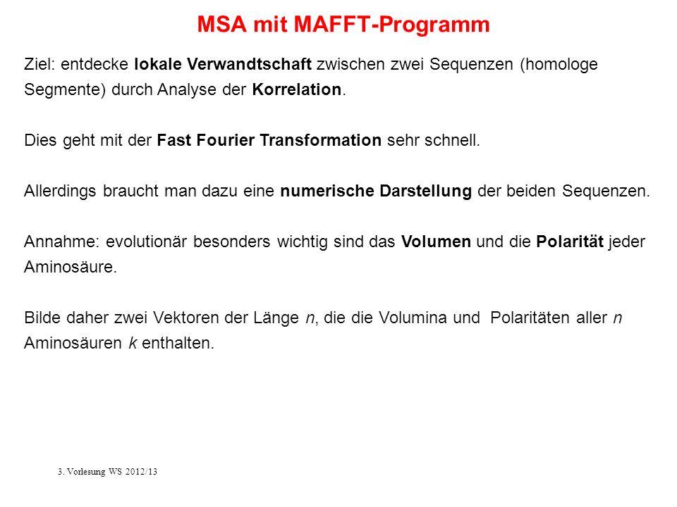 MSA mit MAFFT-Programm