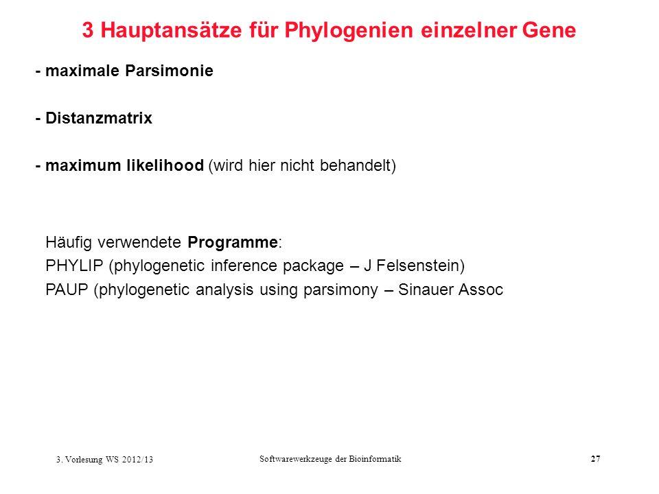 3 Hauptansätze für Phylogenien einzelner Gene
