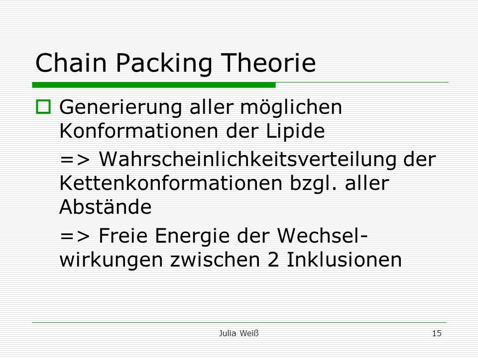 Chain Packing Theorie Generierung aller möglichen Konformationen der Lipide.