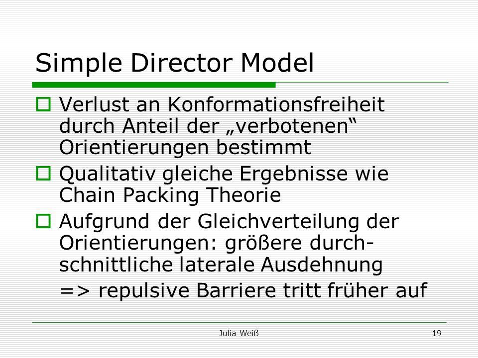 """Simple Director Model Verlust an Konformationsfreiheit durch Anteil der """"verbotenen Orientierungen bestimmt."""
