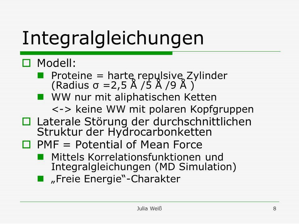 Integralgleichungen Modell: