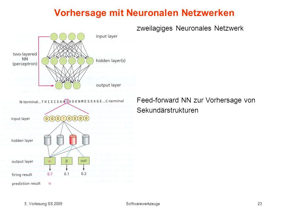 Vorhersage mit Neuronalen Netzwerken